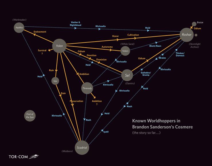 Una mappa del cosmoverso